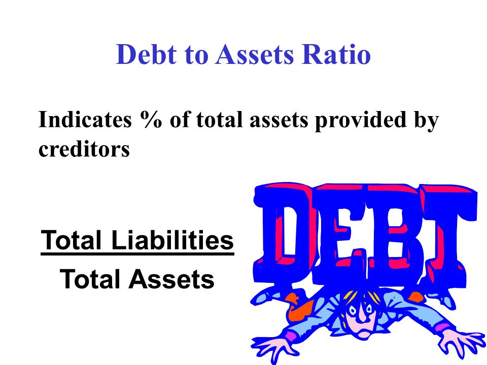 Debt to Assets Ratio Total Liabilities Total Assets
