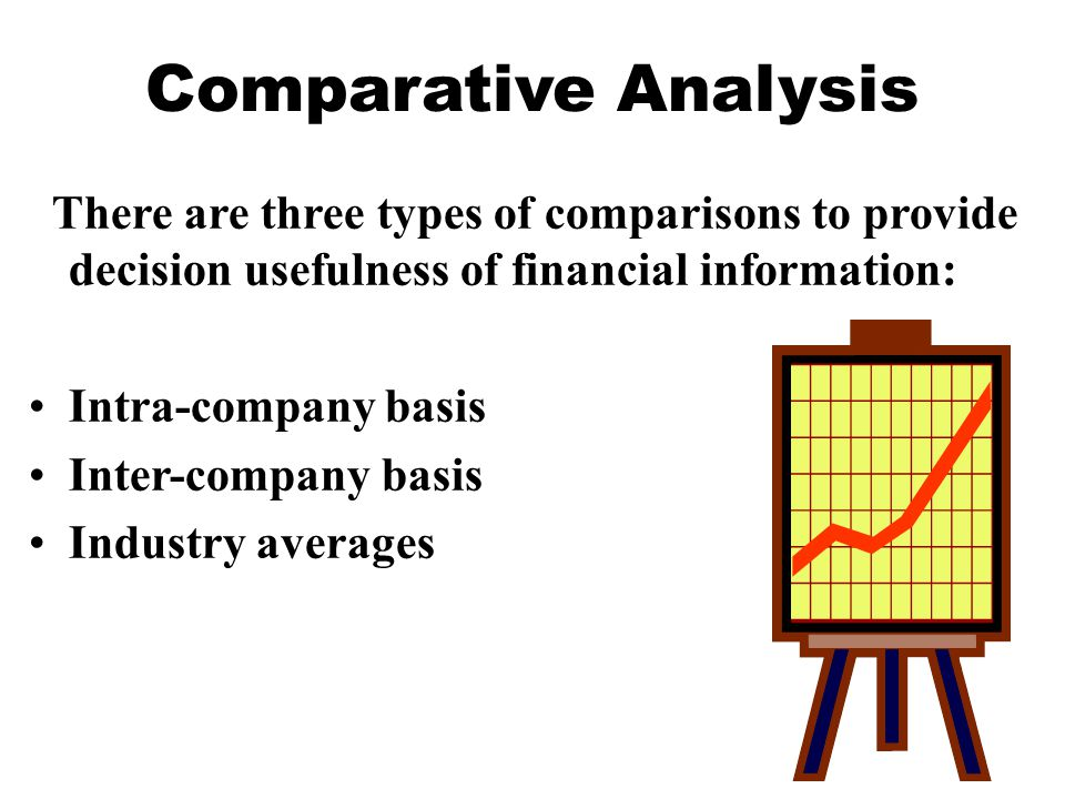 Comparative Analysis There are three types of comparisons to provide decision usefulness of financial information: