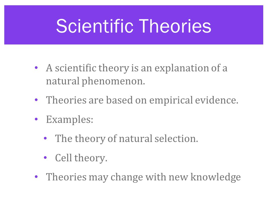 scientific theories The religion of bharatvarsh (sanatan dharm or hinduism) is the direct descension of the grace of god which is manifested in the form of the divine bhartiya (hindu) scriptures using the eternal sanskrit language, they reveal the total philosophy of each and every aspect of god and the creation.