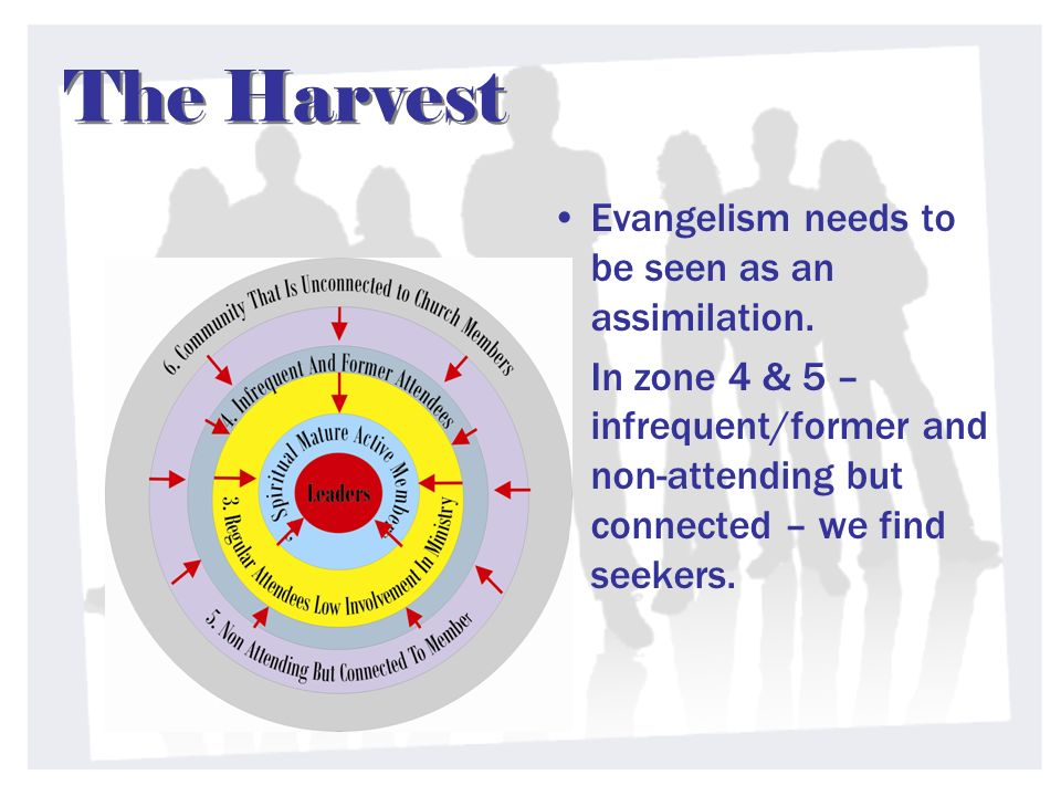 The Harvest Evangelism needs to be seen as an assimilation.