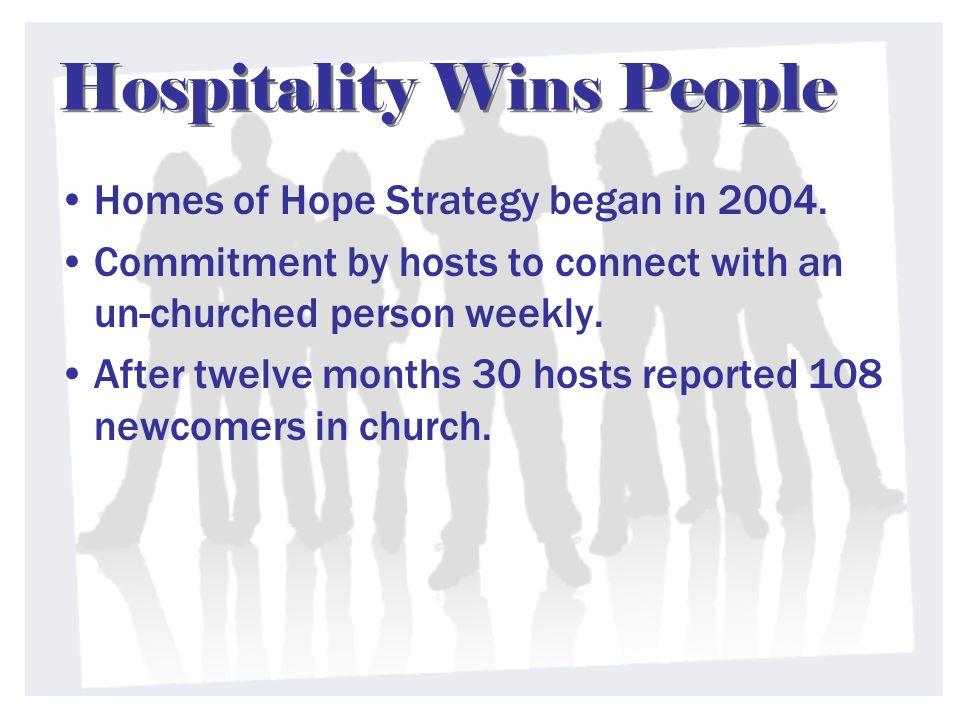 Hospitality Wins People