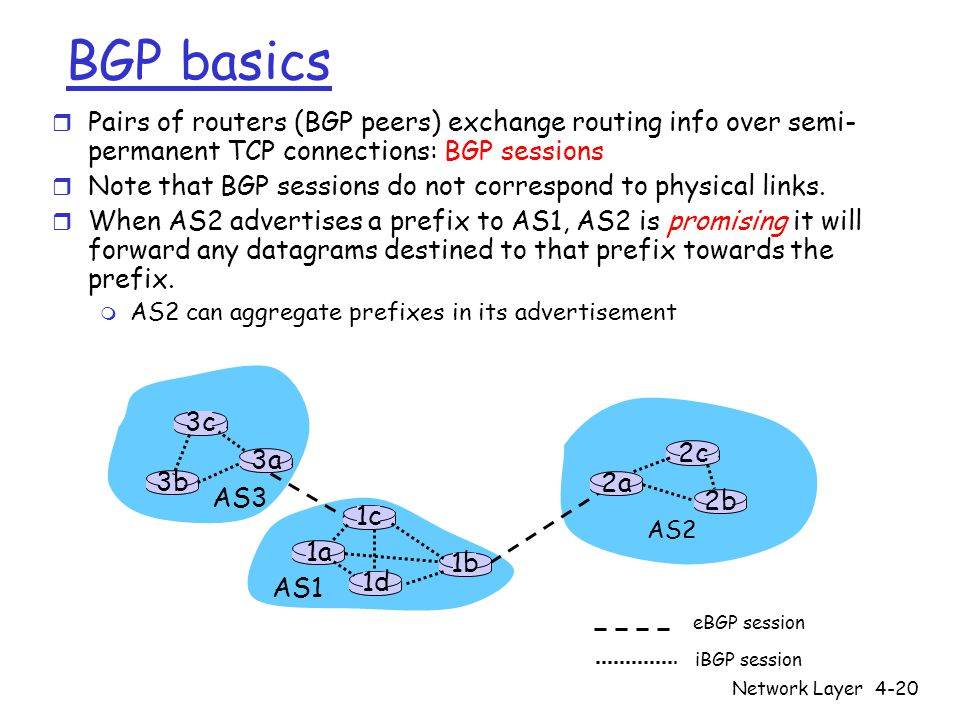 BGP basics Pairs of routers (BGP peers) exchange routing info over semi-permanent TCP connections: BGP sessions.