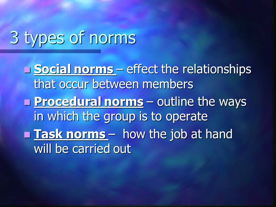 3 types of norms Social norms – effect the relationships that occur between members.