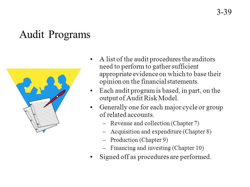 3-39 Audit Programs.
