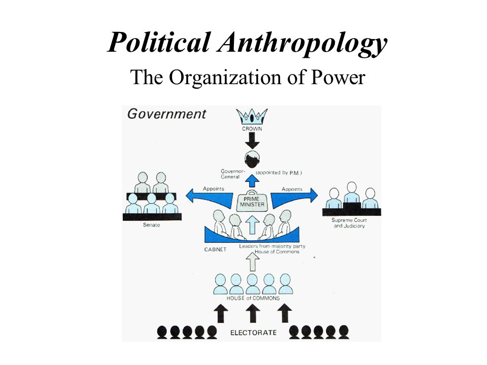 the distribution and exercise of political power Power pluralists such as dahl and polsby argue that a pluralist approach is far more rigorous than the elitist model when determining the distribution of power in political systems power is defined as an ability to influence policy outcomes rather than having a reputation for power.