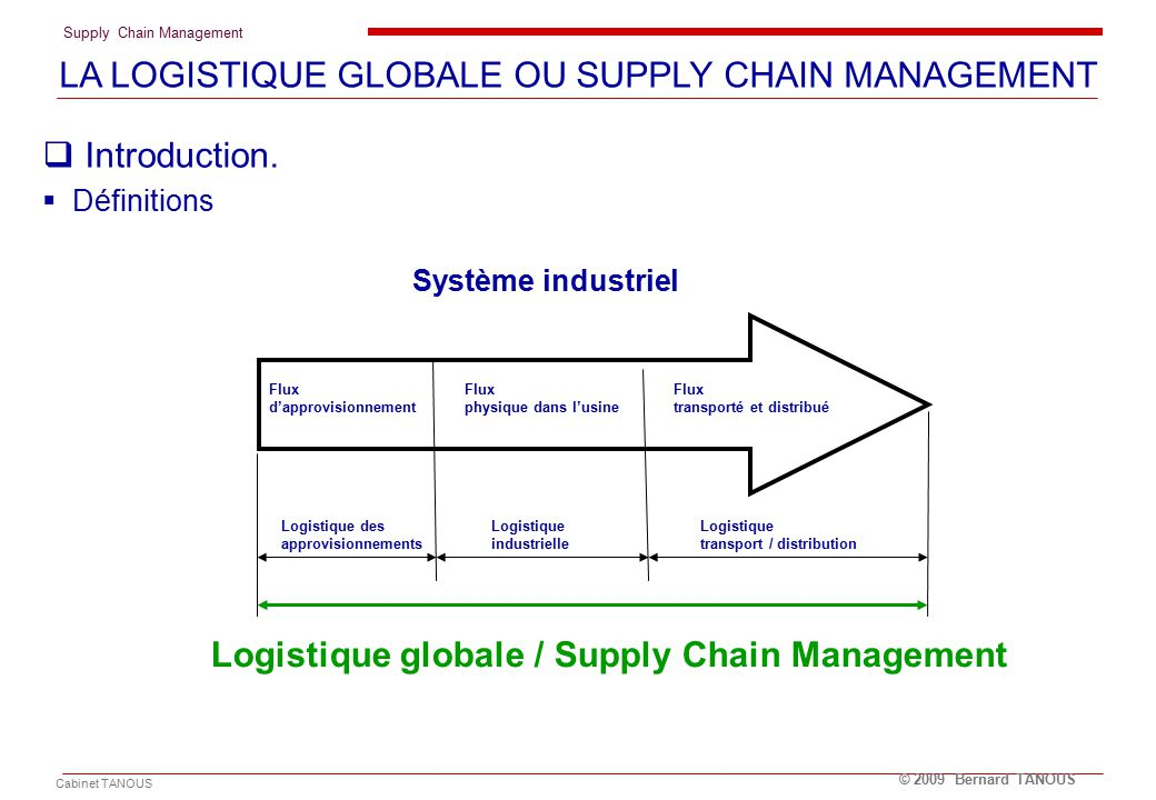 Supply chain management ppt download - Cabinet conseil supply chain ...
