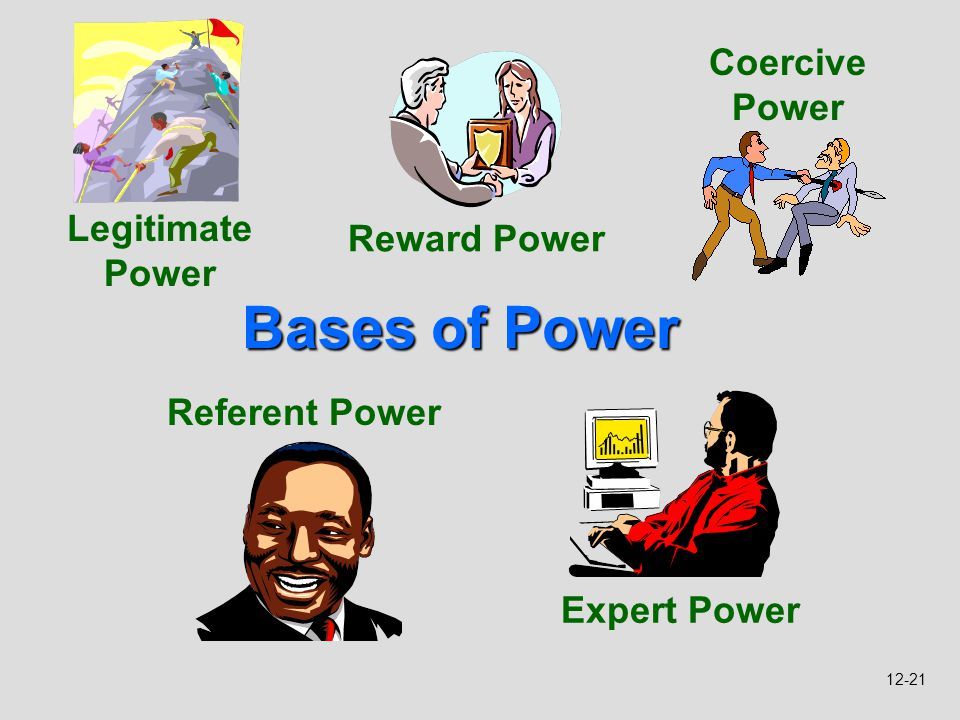 coercive power Power: definition, typology, description, examples, and implications dr ken petress i power is the ability to influence others to believe, behave, or to value as those in power desire.