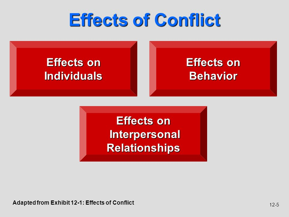 effects of conflict on productivity Conflict in the workplace: conflict can be positive and  because it has negative effects for both the winner and  conflict can be positive and productive.