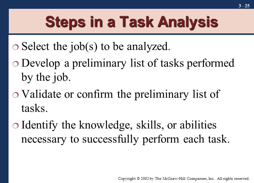 Steps in a Task Analysis