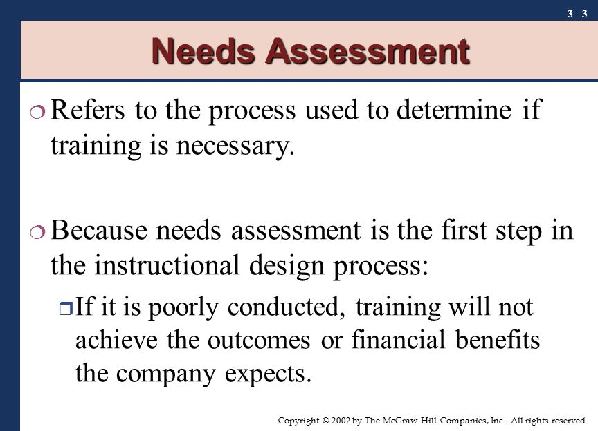 Needs Assessment Refers to the process used to determine if training is necessary.
