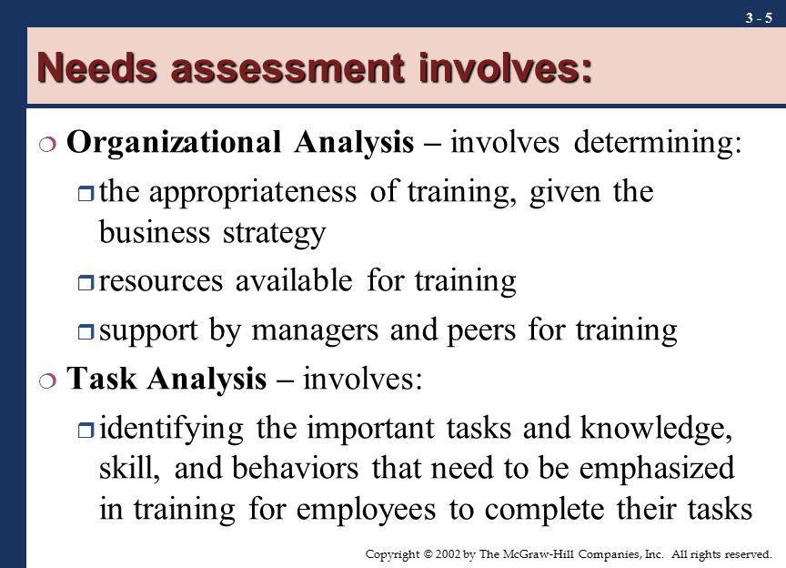 Needs assessment involves:
