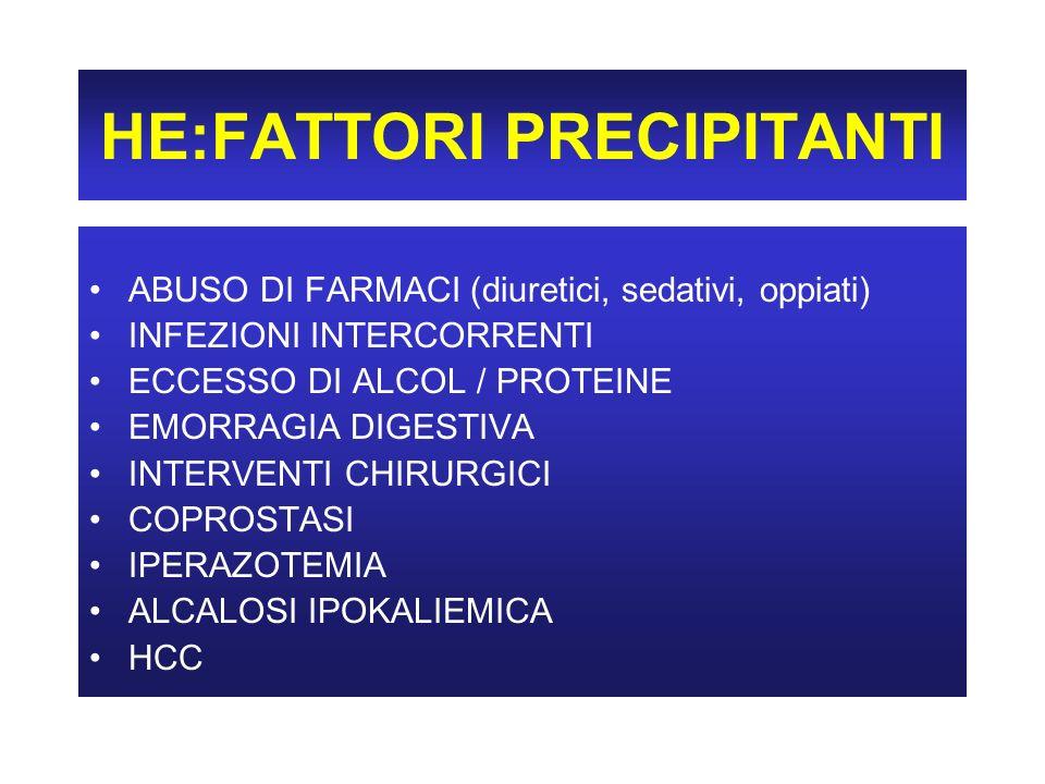 HE:FATTORI PRECIPITANTI