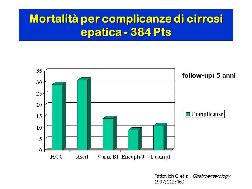 Mortalità per complicanze di cirrosi epatica - 384 Pts