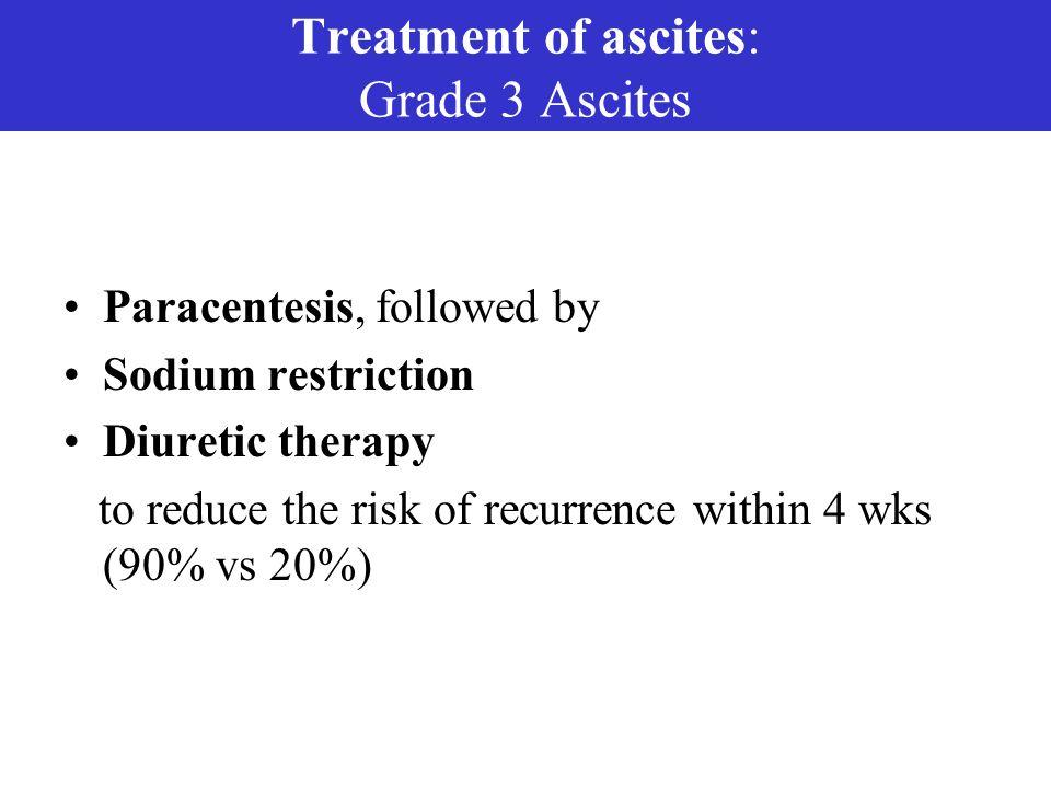 Treatment of ascites: Grade 3 Ascites