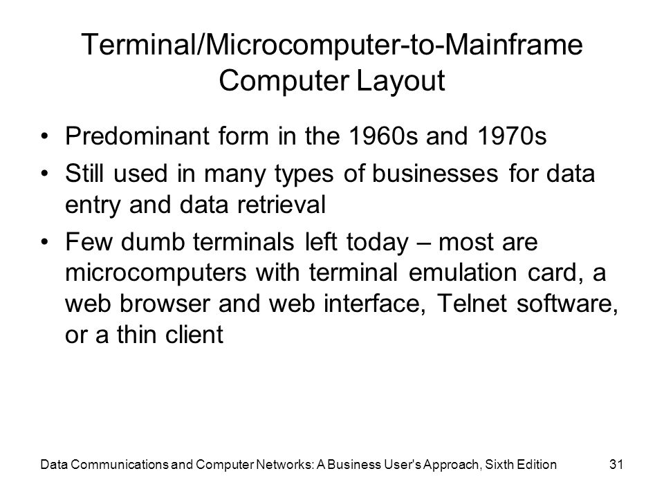 Terminal/Microcomputer-to-Mainframe Computer Layout