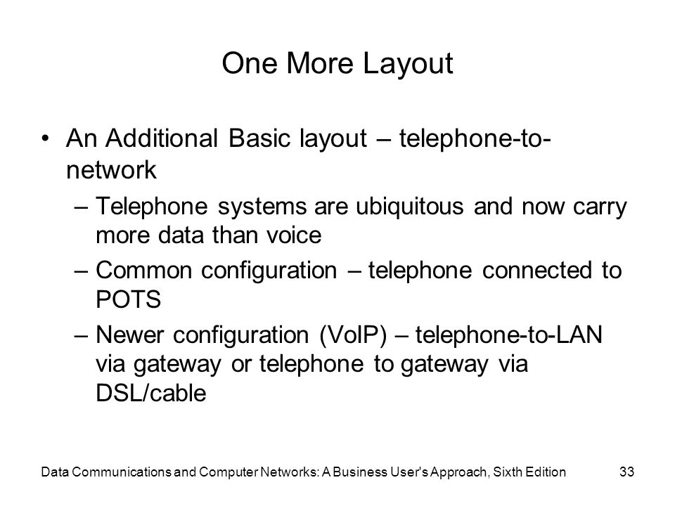 One More Layout An Additional Basic layout – telephone-to-network