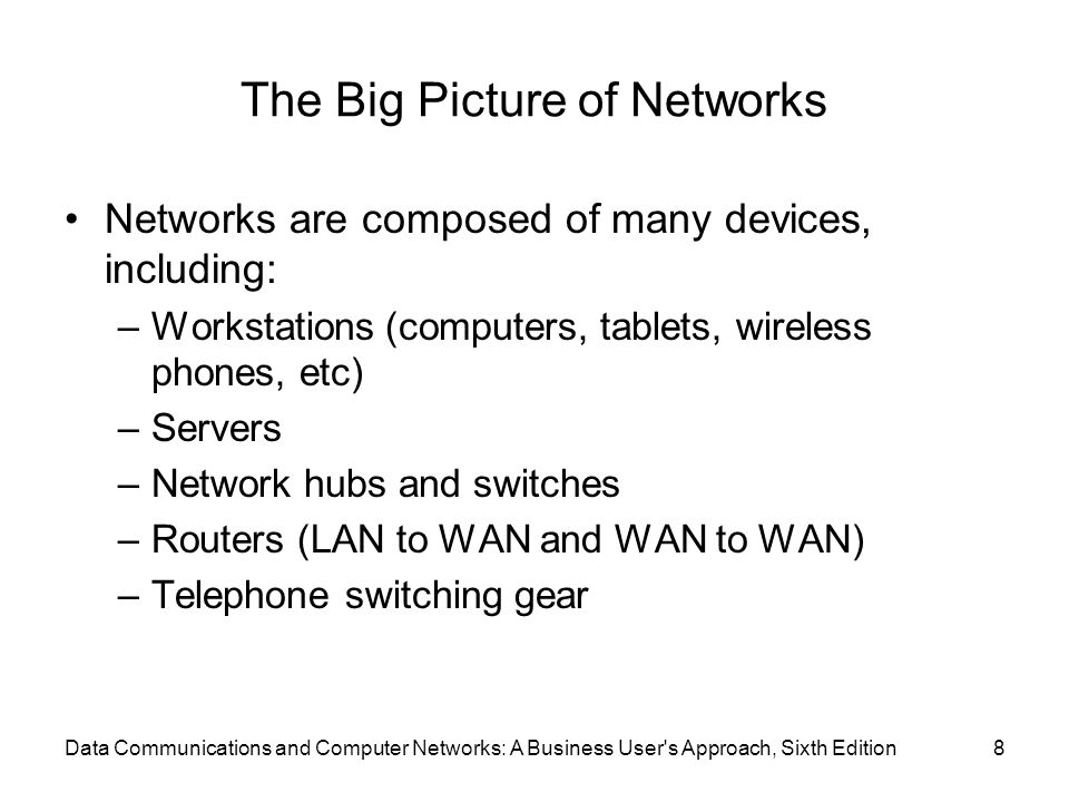 The Big Picture of Networks