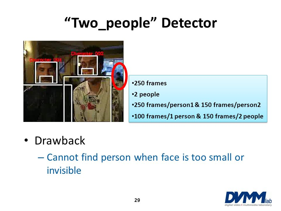 Two_people Detector