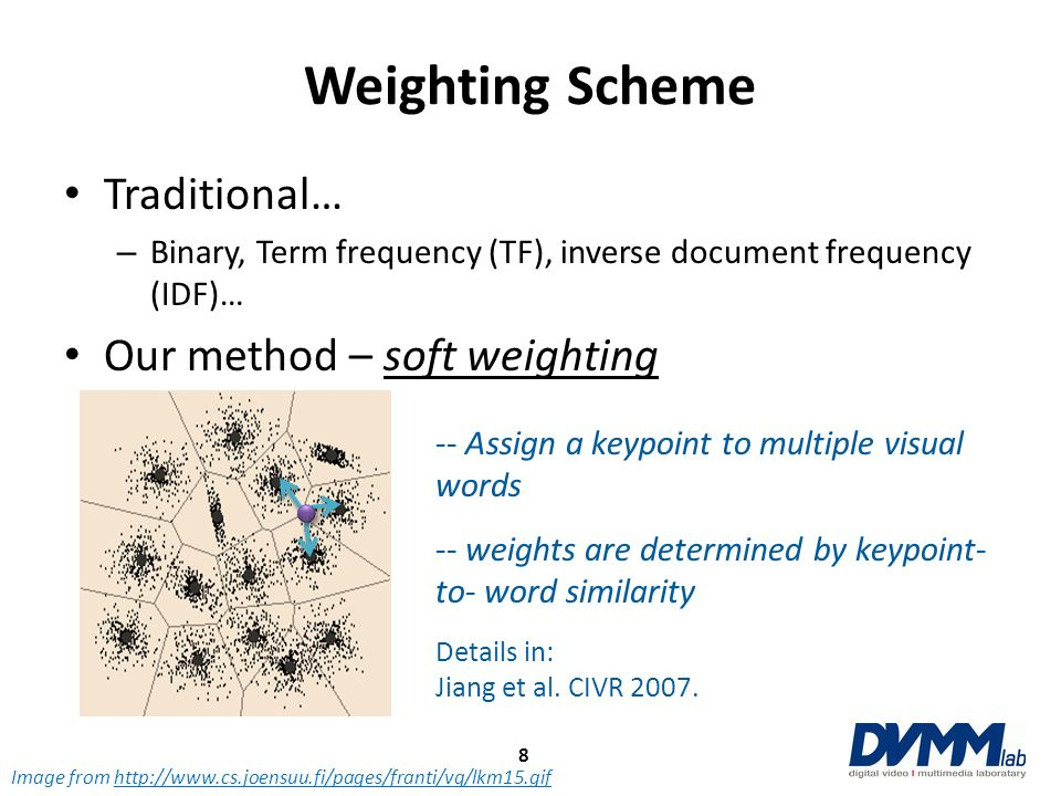 Weighting Scheme Traditional… Our method – soft weighting