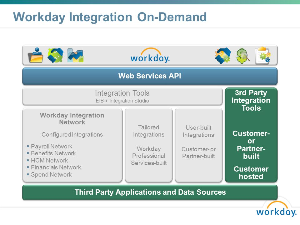 WORKDAY TECHNOLOGY Stan Swete CTO - Workday ppt video ...