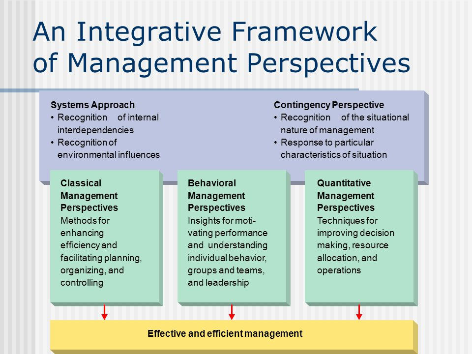 classical management viewpoint of the worker Classical school of management this school flourished from the late 1800s through the 1920s and is associated with the industrial revolution this is the time when society moved from agrarian to industrial management, though the word was not then used in the sense that we use now, was all about increasing production and improving productivity among workers.