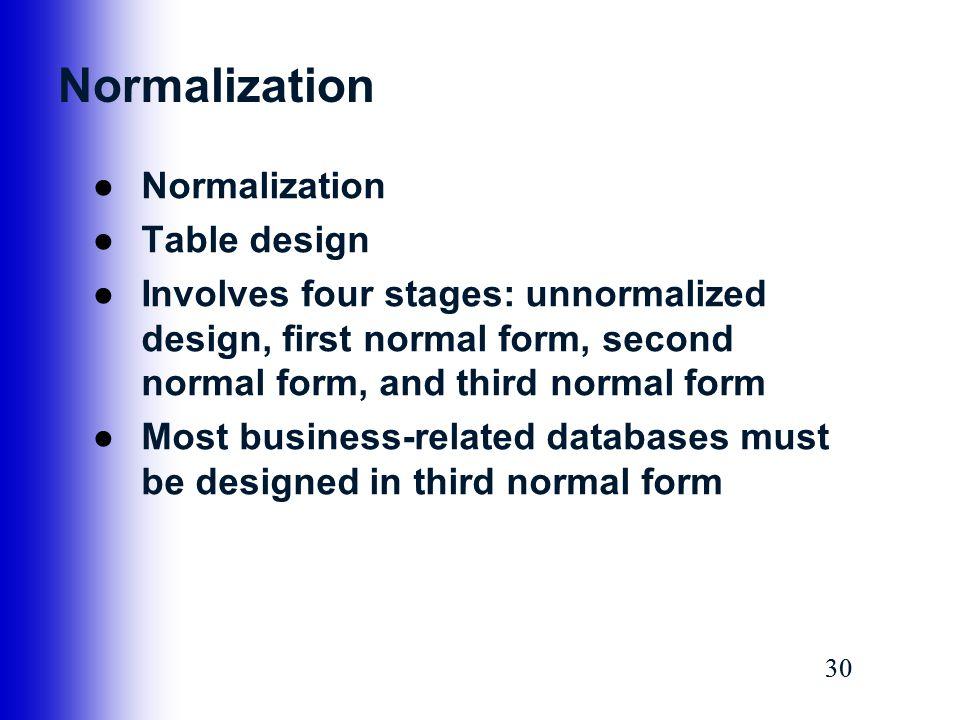 Chapter 6 data design ppt video online download for Table design normalization