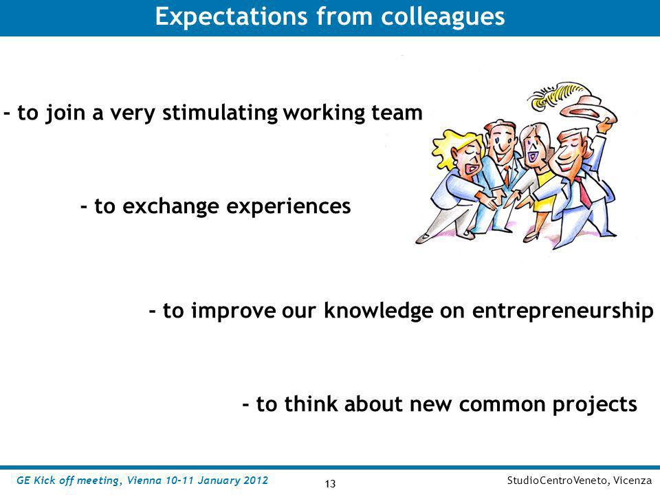 Expectations from colleagues