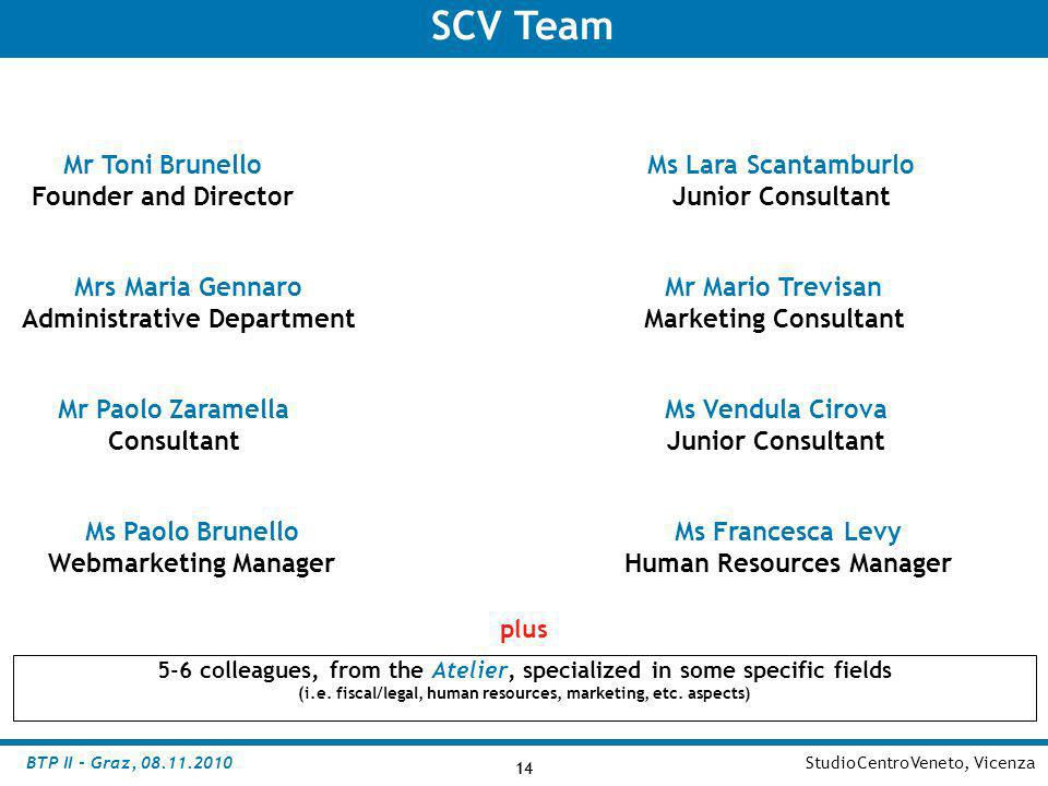 SCV Team Mr Toni Brunello Founder and Director Ms Lara Scantamburlo