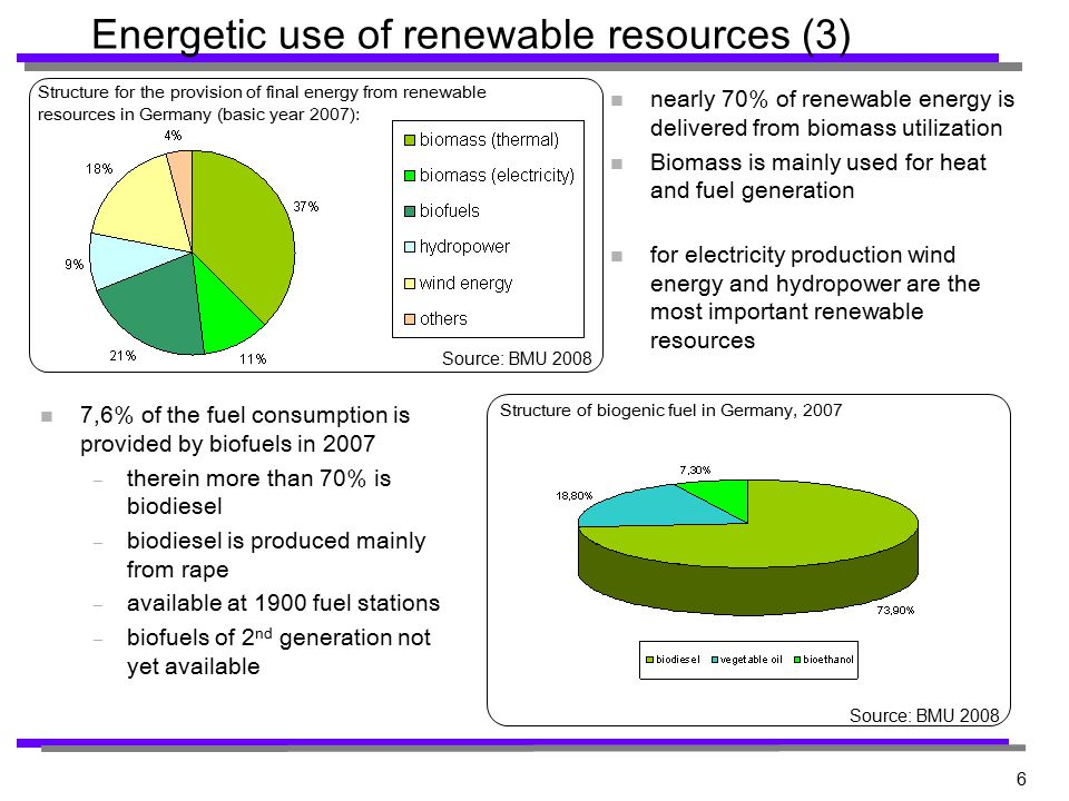 Essay on Energy: Importance and Sources