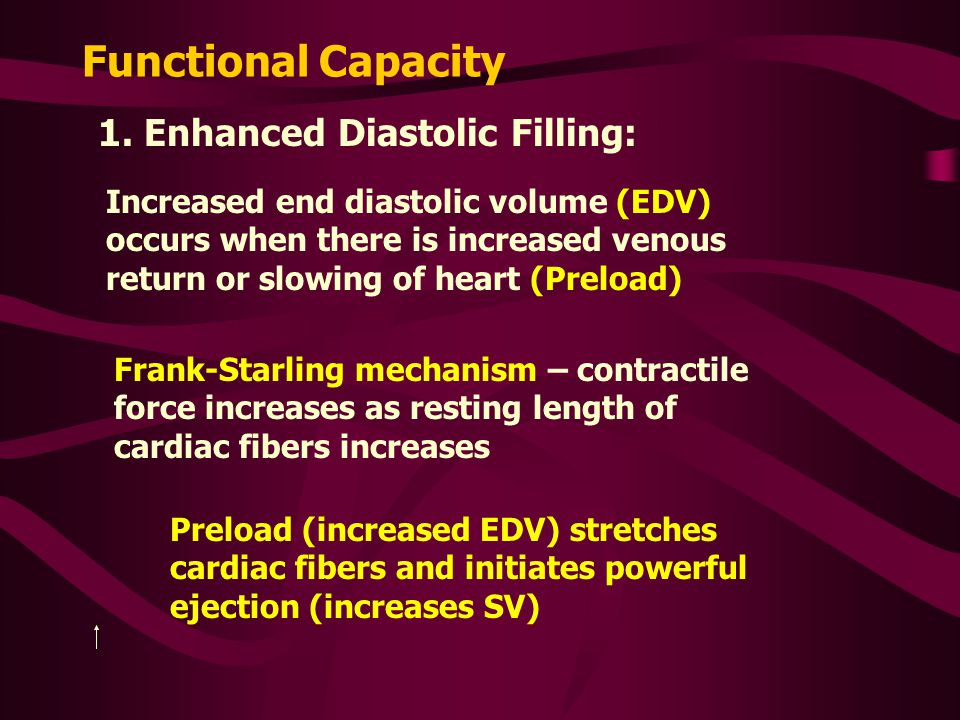 Functional Capacity 1. Enhanced Diastolic Filling: