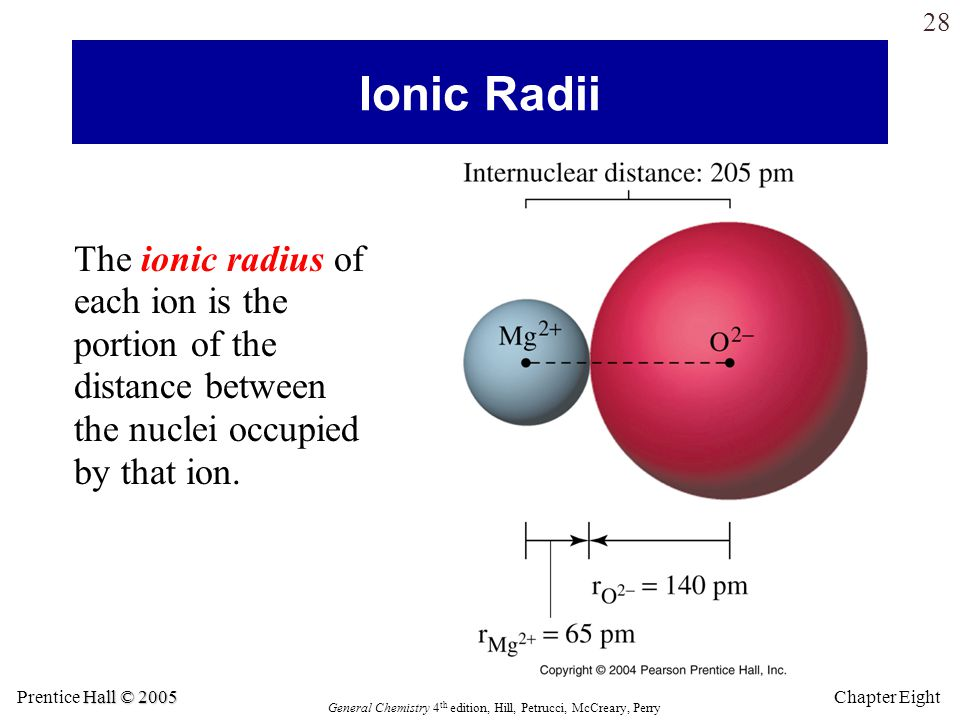 relationship between atomic radius and ionic in metals