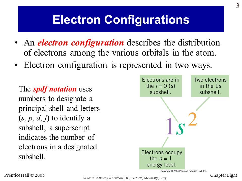 Electron configurations atomic properties and the periodic table 3 electron configurations urtaz Image collections