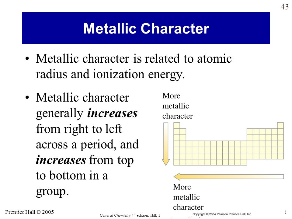 Electron configurations atomic properties and the periodic table metallic character metallic character is related to atomic radius and ionization energy urtaz Images