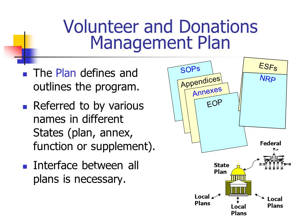 Volunteer and Donations Management Plan