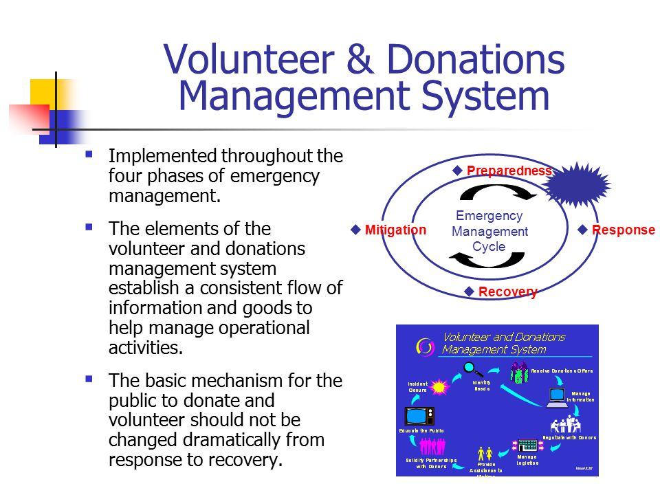 Volunteer & Donations Management System