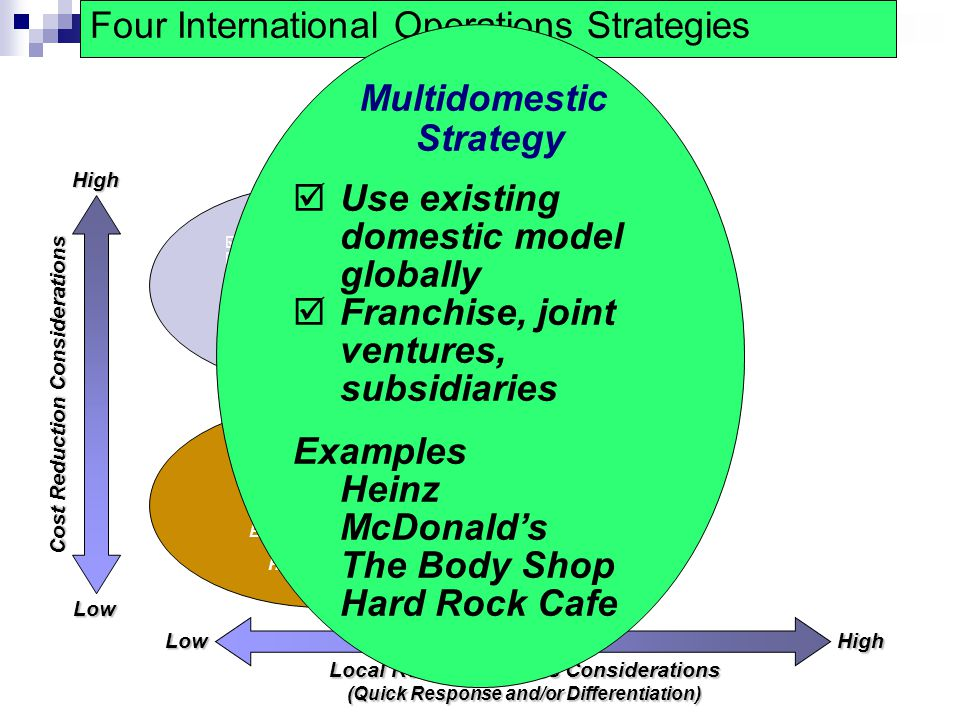 the body shop international us operations essay I would like to be involved with the day to day operations that accrue  pizza shop the body shop  my journey to becoming a barber shop owner anti essays 2.