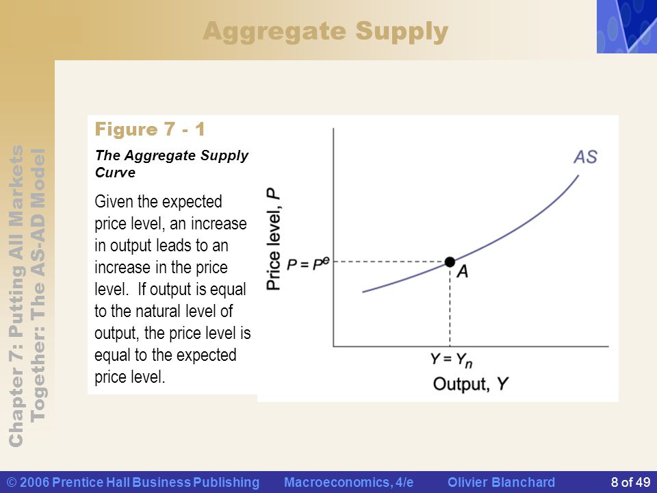 supply increases price Price is what you pay for something and cost is what you incur in producing  something that clarification was needed to make the question meaningful.