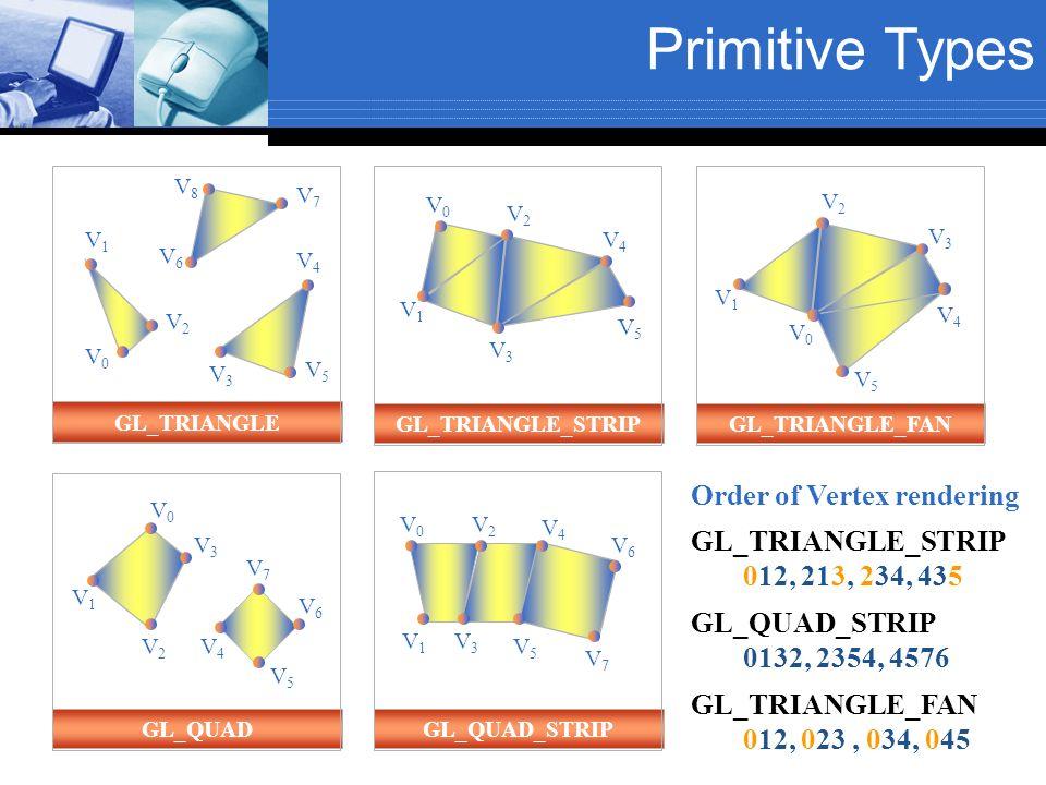 Primitive Types Order of Vertex rendering 012, 213, 234, 435