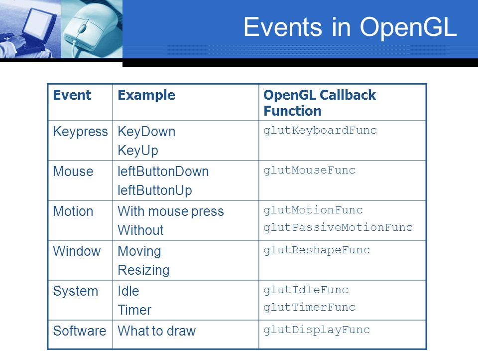 Events in OpenGL Event Example OpenGL Callback Function Keypress