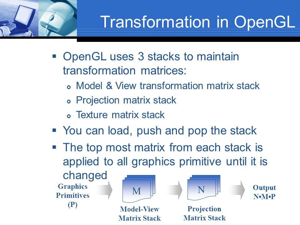 Transformation in OpenGL