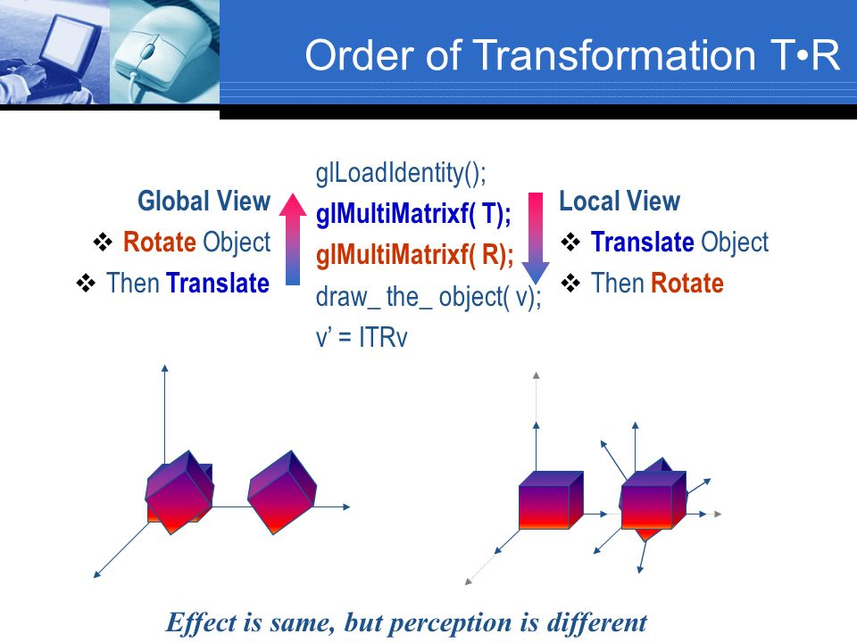 Order of Transformation T•R
