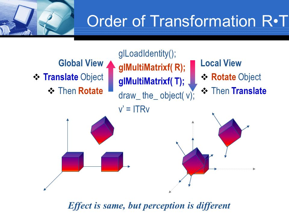 Order of Transformation R•T