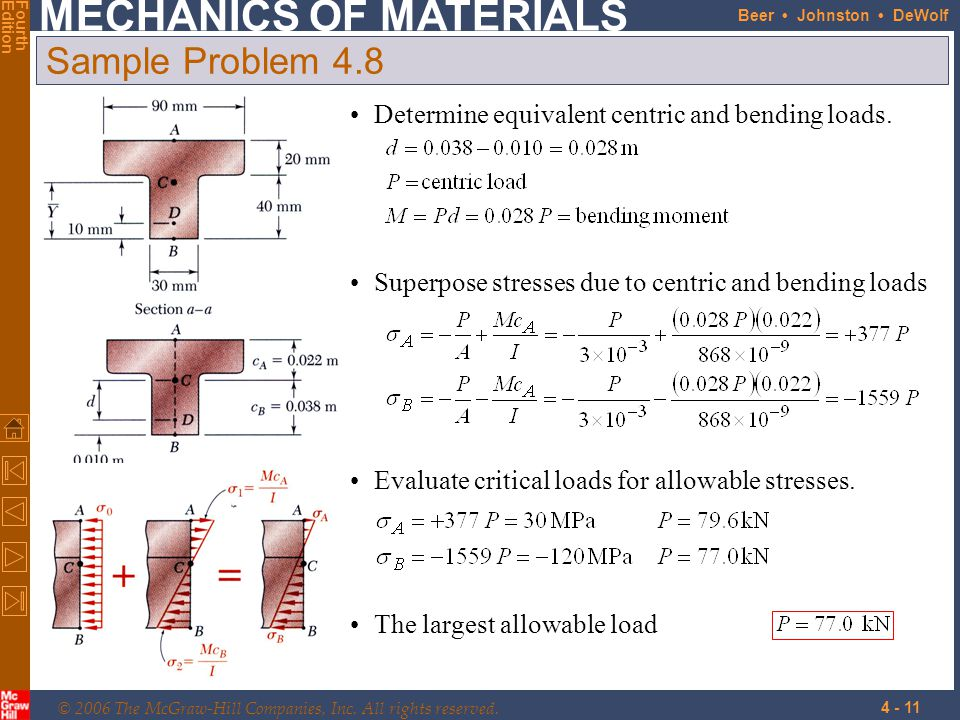 Sample Problem 4.8 Determine equivalent centric and bending loads.