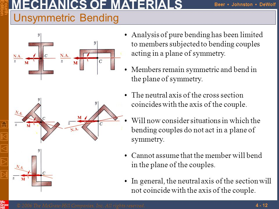 Unsymmetric Bending Analysis of pure bending has been limited to members subjected to bending couples acting in a plane of symmetry.