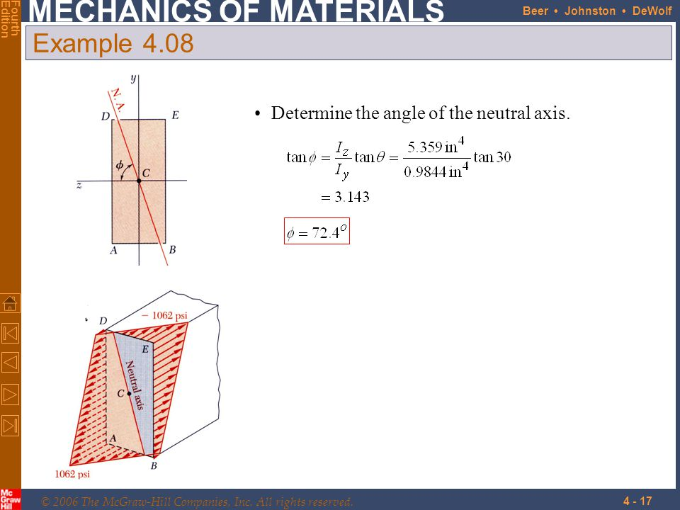 Example 4.08 Determine the angle of the neutral axis.