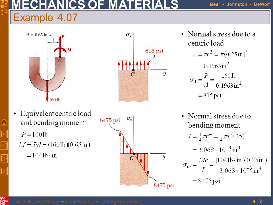 Example 4.07 Normal stress due to a centric load
