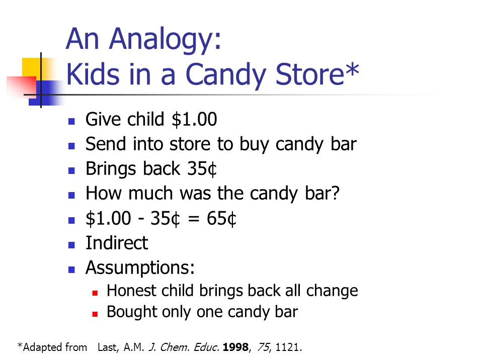 An Analogy: Kids in a Candy Store*