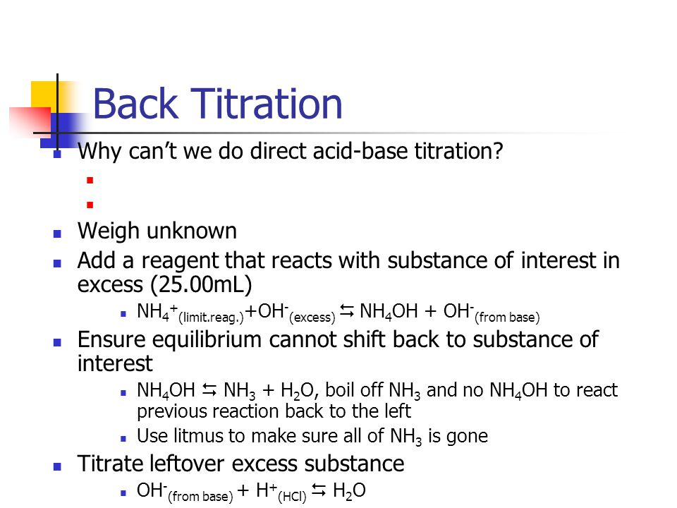 Back Titration Why can't we do direct acid-base titration