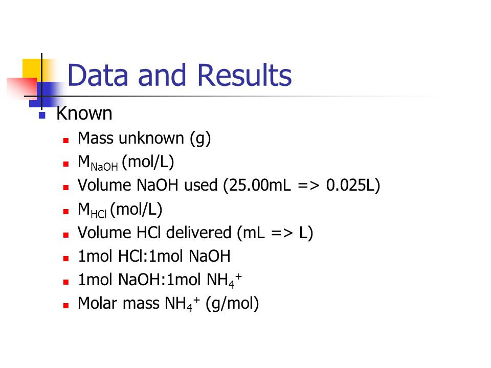 Data and Results Known Mass unknown (g) MNaOH (mol/L)