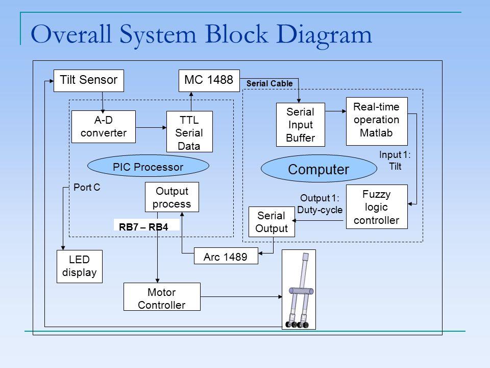 480 motor starter wiring diagram car pictures ac motor